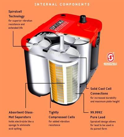 what is a agm battery wiki