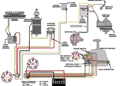 1974 Mercury 500 5o hp wiring