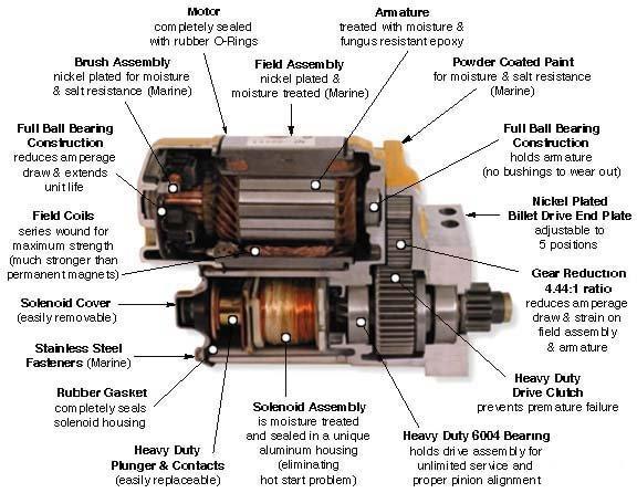 function of flywheel in ic engine pdf